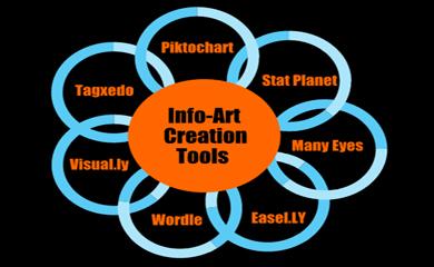 Info-ArtTools