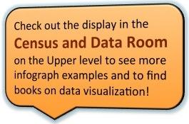 InfographDisplay