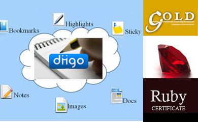 Get digitally organized!