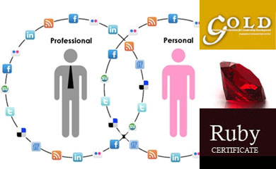 Crossing over the personal and professional self