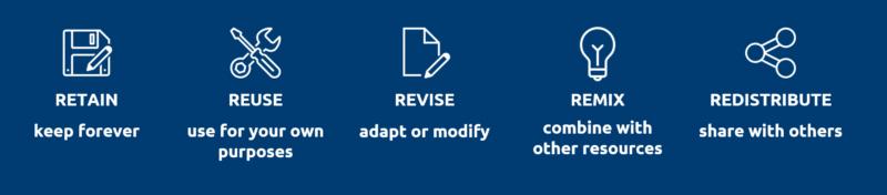 5 Rs Retain Reuse Revise Remix Redistribute